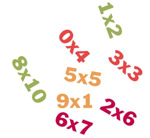 Tablas De Multiplicar Del 1 Al 12 Tablasdemultiplicar Com